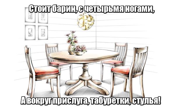 Стоит барин, С четырьмя ногами, А вокруг прислуга, Табуретки, стулья! Стол