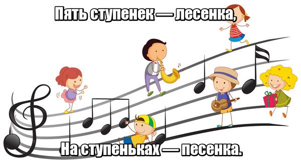 Пять ступенек — лесенка, На ступеньках — песенка. Ноты