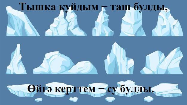 Тышка куйдым − таш булды, Өйгә керттем − су булды. Наружу ложу − камнем становиться, В Дом занесу − водой станет. Боз - Лед.