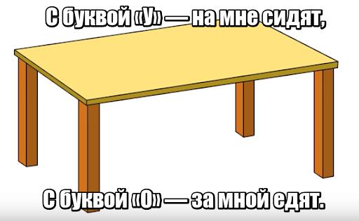 С буквой «У» — на мне сидят, С буквой «О» — за мной едят. Стул-стол.
